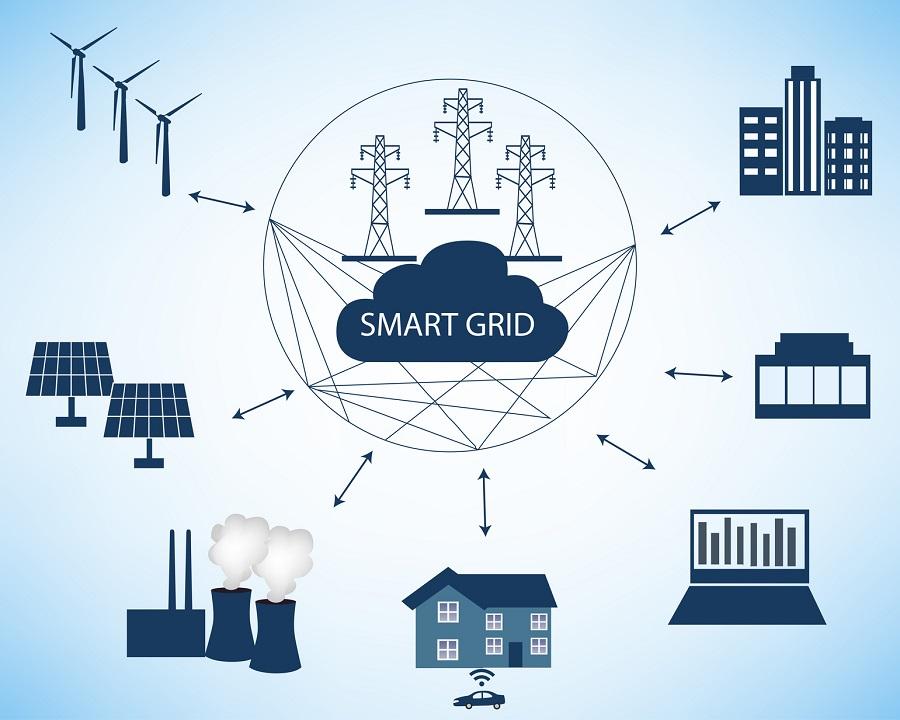 ¿Cómo funciona una Smart Grid?