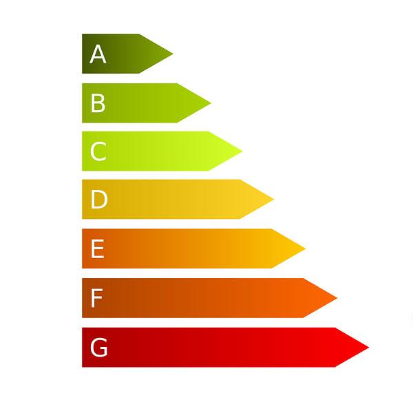 La eficiencia energética alcanzable con productos de iluminación