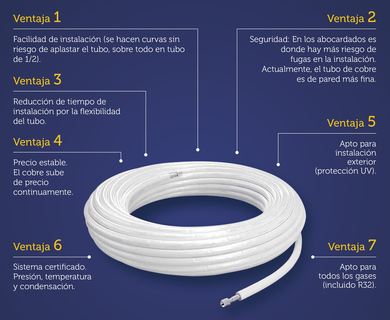kronos pipe ventajas tubo aire acondicionado