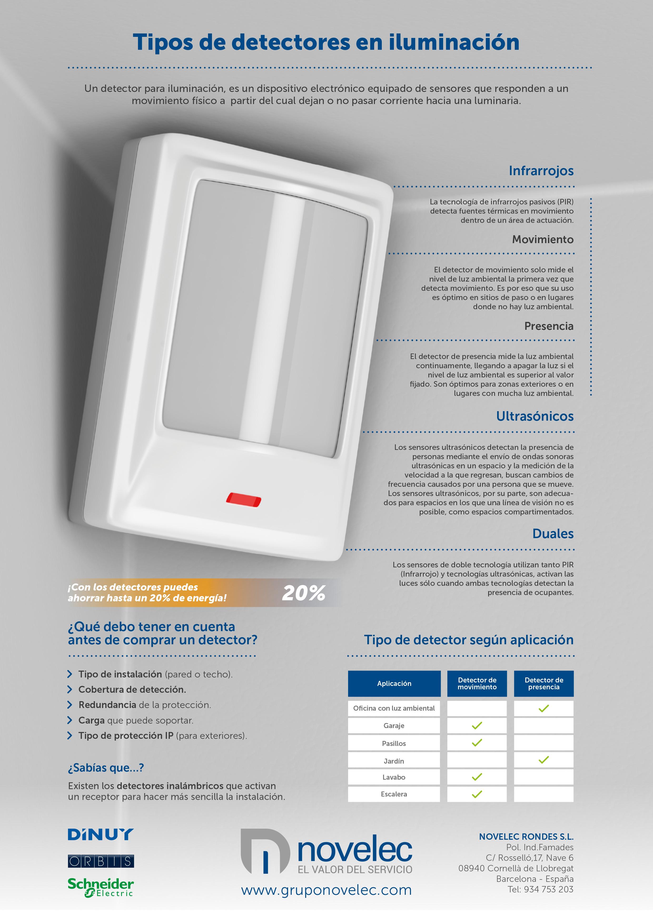 tipos de detectores en iluminación infografía