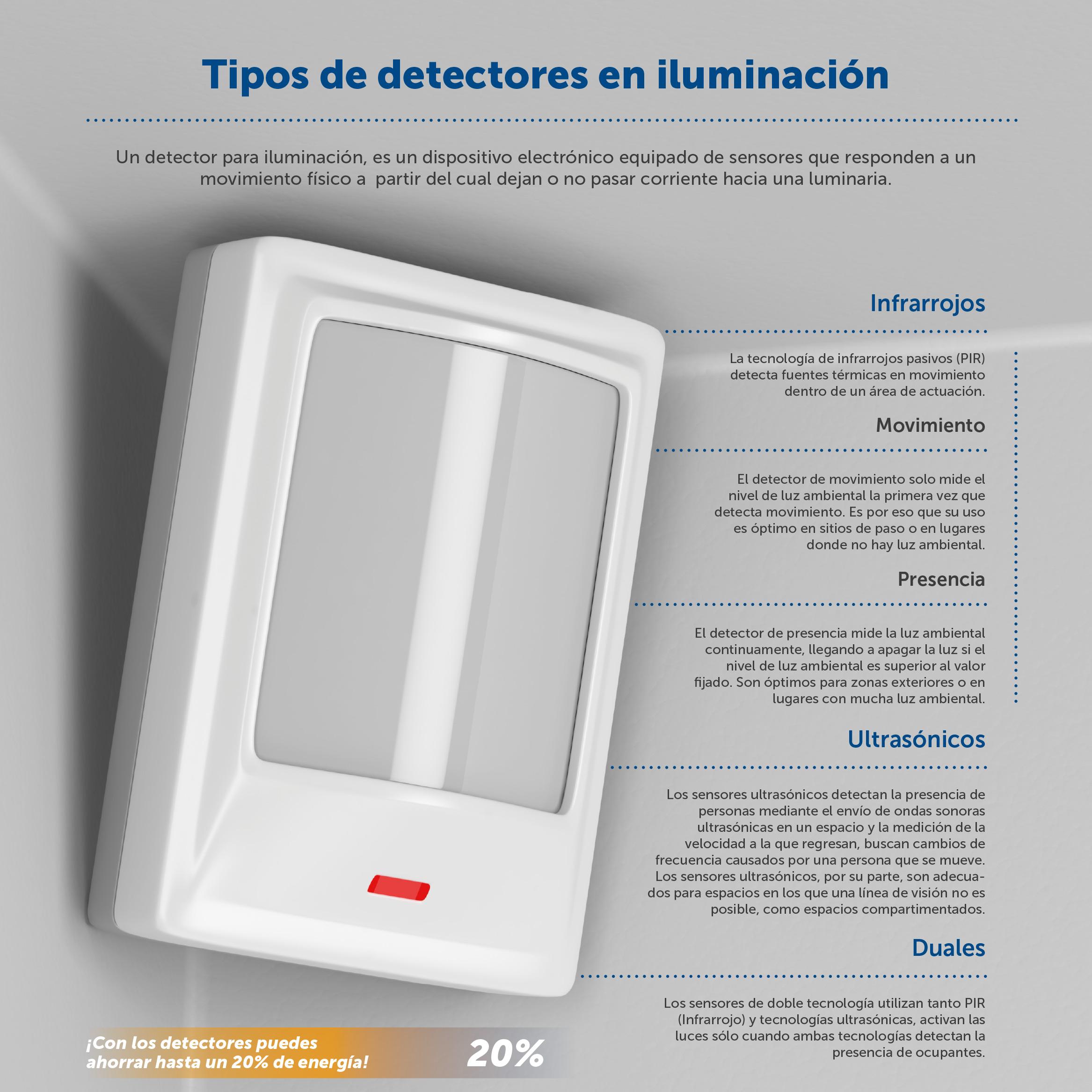 tipos de detectores para iluminacion infografia