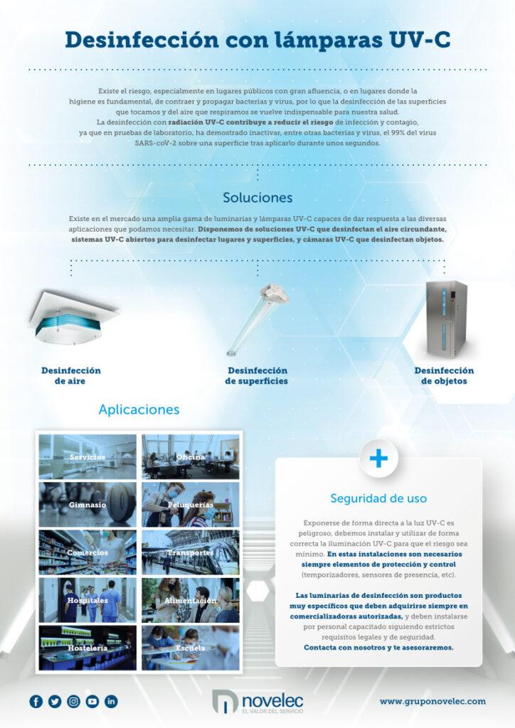 desinfección con lámparas UV-C ultravioleta